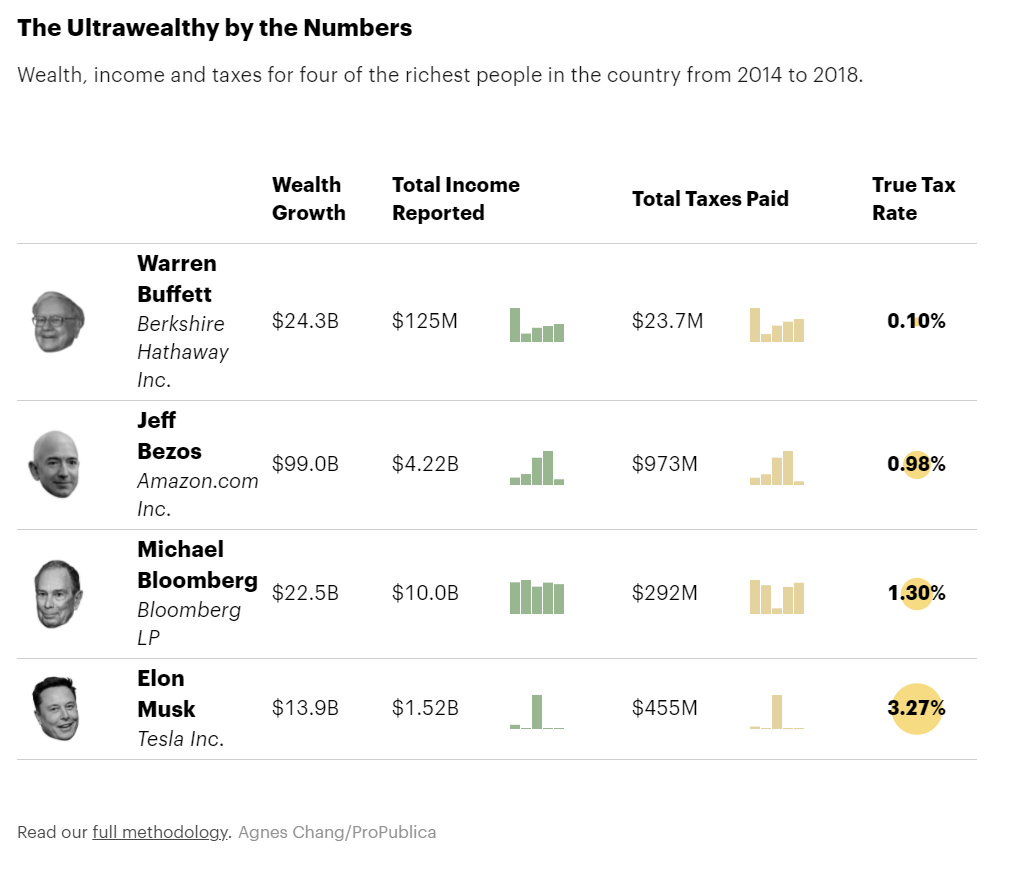 The Ultrawealthy by the Numbers Dd3d3536d79124e8df02df9cbd7f6a02